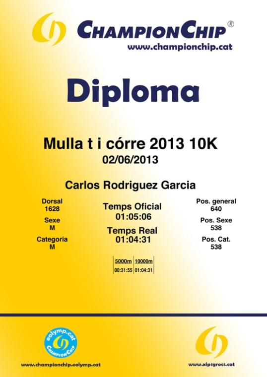 cursa mullat 2013, diploma